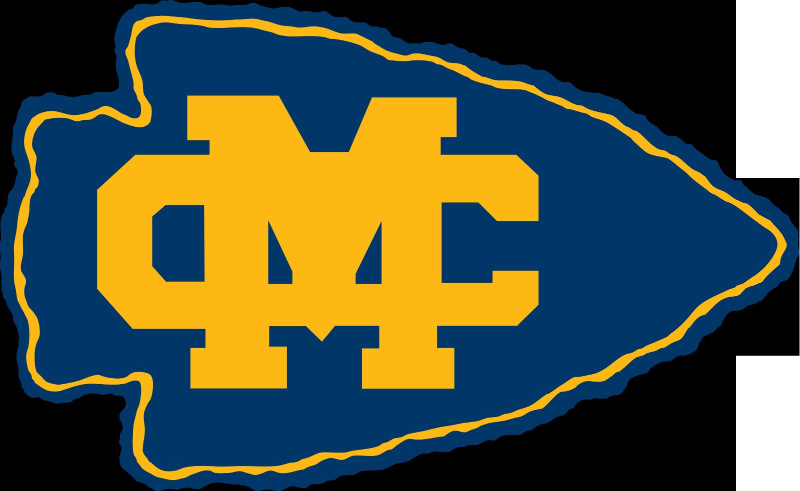 Mississippi College Athletic